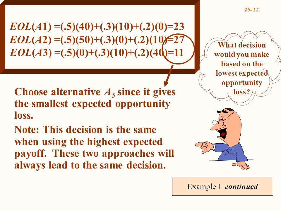 20- 12 Example 1 continued What decision would you make based on the lowest expected opportunity loss.
