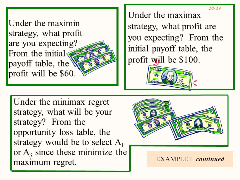 20- 14 EXAMPLE 1 continued Under the minimax regret strategy, what will be your strategy.