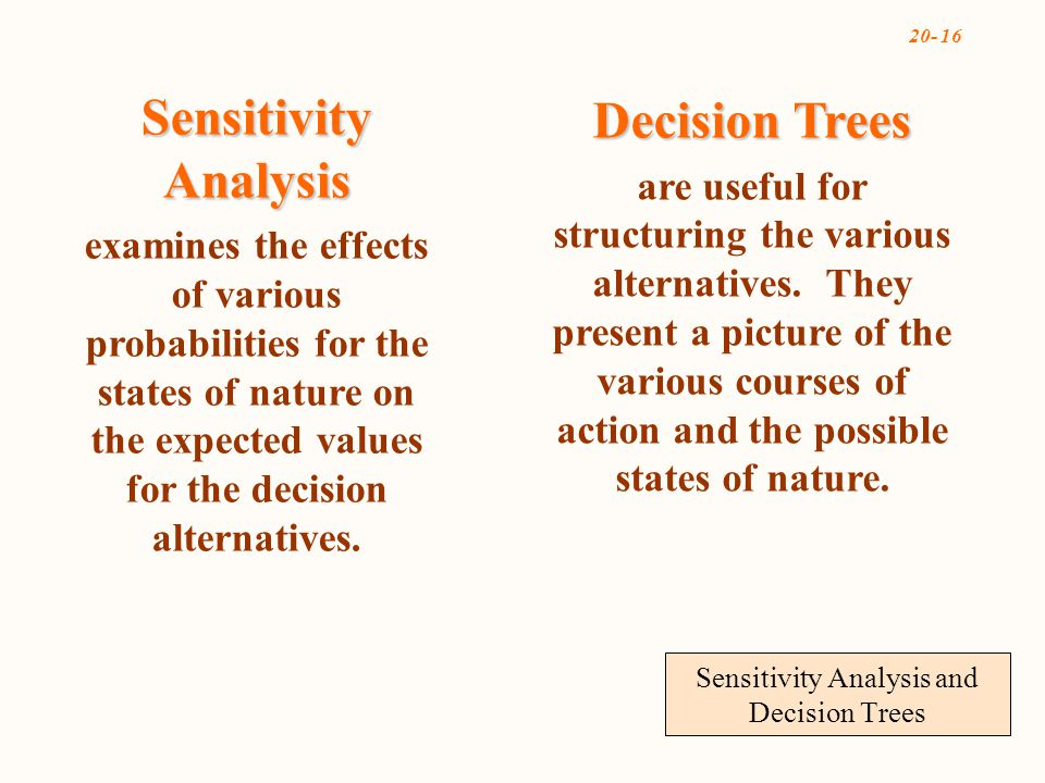 20- 16 Sensitivity Analysis and Decision Trees Decision Trees are useful for structuring the various alternatives.