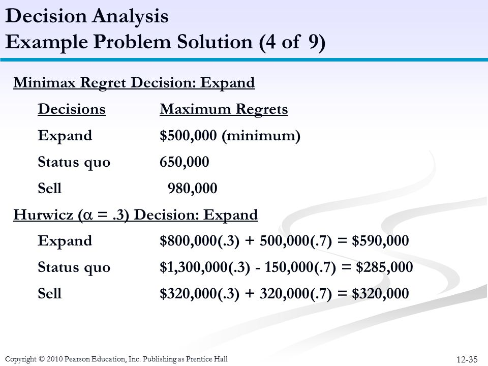 12-35 Minimax Regret Decision: Expand DecisionsMaximum Regrets Expand$500,000 (minimum) Status quo650,000 Sell 980,000 Hurwicz (  =.3) Decision: Expa