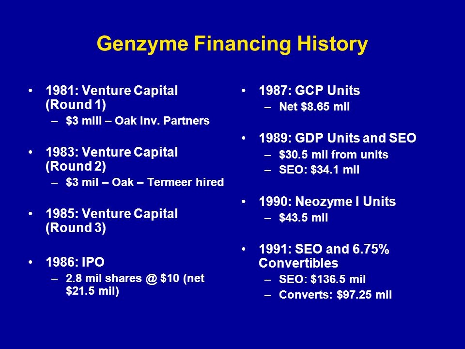 Genzyme Financing History 1981: Venture Capital (Round 1) –$3 mill – Oak Inv.