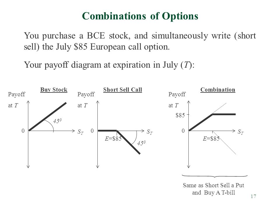 17 Combinations of Options You purchase a BCE stock, and simultaneously write (short sell) the July $85 European call option.