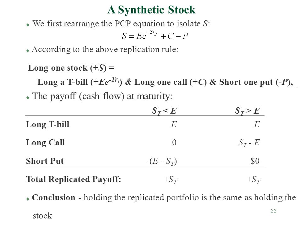22 A Synthetic Stock u We first rearrange the PCP equation to isolate S: u According to the above replication rule: Long one stock (+S) = Long a T-bill (+Ee - Tr f ) & Long one call (+C) & Short one put (-P), u The payoff (cash flow) at maturity: S T E Long T-bill E E Long Call0S T - E Short Put-(E - S T )$0 Total Replicated Payoff: +S T +S T u Conclusion - holding the replicated portfolio is the same as holding the stock