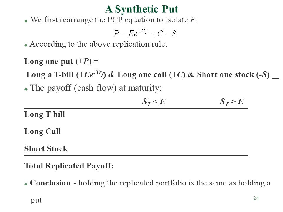 24 A Synthetic Put u We first rearrange the PCP equation to isolate P: u According to the above replication rule: Long one put (+P) = Long a T-bill (+Ee - Tr f ) & Long one call (+C) & Short one stock (-S) u The payoff (cash flow) at maturity: S T E Long T-bill Long Call Short Stock Total Replicated Payoff: u Conclusion - holding the replicated portfolio is the same as holding a put