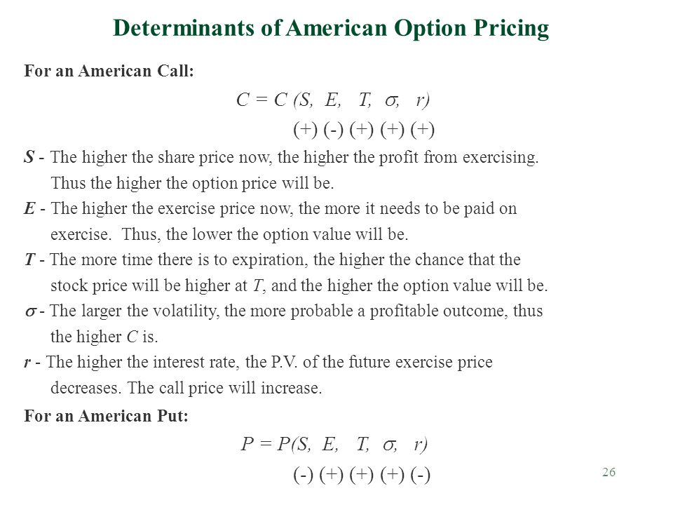 26 For an American Call: C = C (S, E, T, , r) (+) (-) (+) (+) (+) S - The higher the share price now, the higher the profit from exercising.