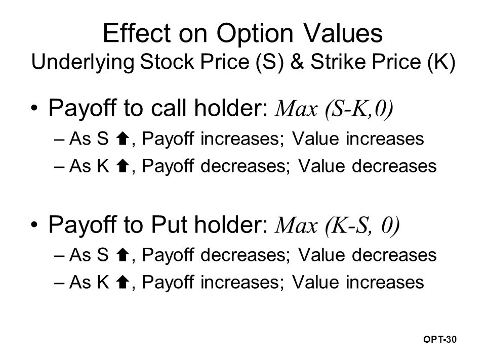 OPT-30 Effect on Option Values Underlying Stock Price (S) & Strike Price (K) Payoff to call holder: Max (S-K,0) –As S , Payoff increases; Value increases –As K , Payoff decreases; Value decreases Payoff to Put holder: Max (K-S, 0) –As S , Payoff decreases; Value decreases –As K , Payoff increases; Value increases