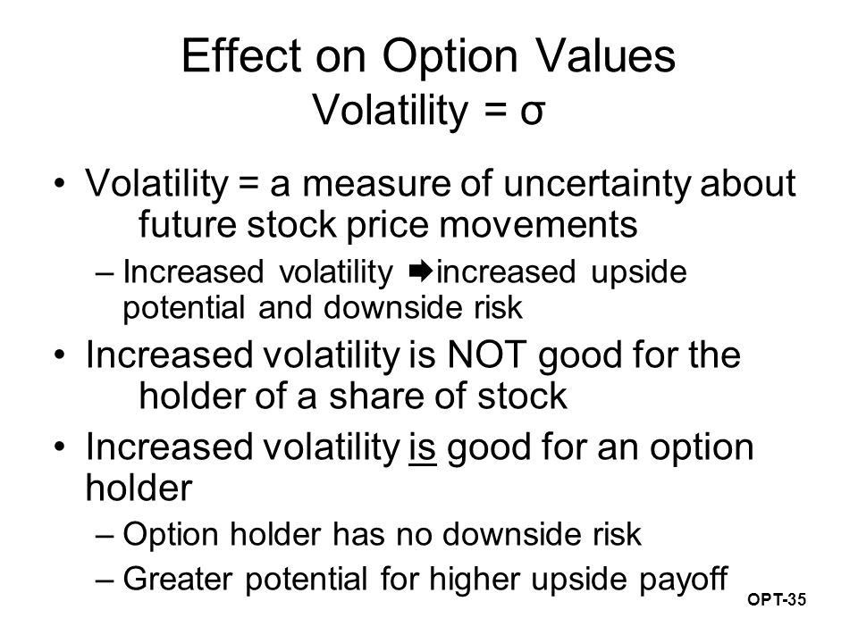 OPT-35 Effect on Option Values Volatility = σ Volatility = a measure of uncertainty about future stock price movements –Increased volatility  increas