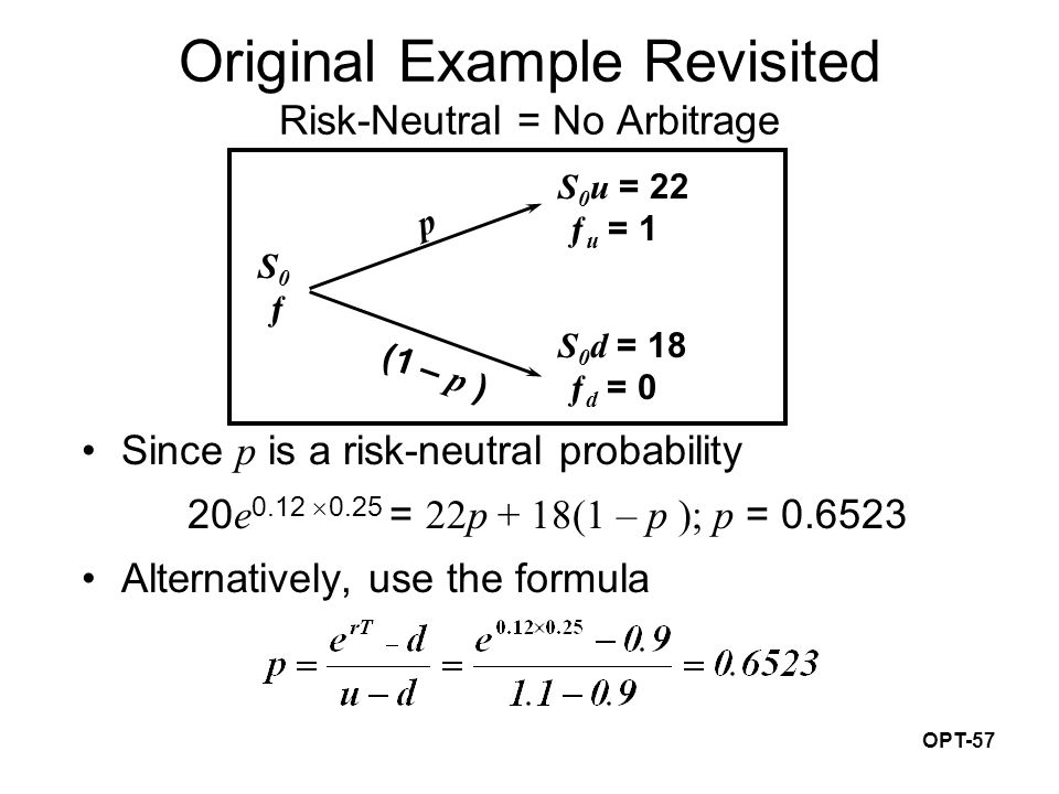 OPT-57 Original Example Revisited Risk-Neutral = No Arbitrage Since p is a risk-neutral probability 20 e 0.12  0.25 = 22p + 18(1 – p ); p = 0.6523 Alternatively, use the formula S 0 u = 22 ƒ u = 1 S 0 d = 18 ƒ d = 0 S0 ƒS0 ƒ p (1  – p )