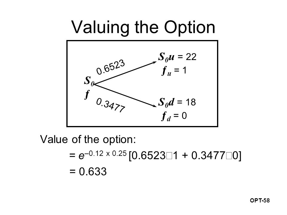 OPT-58 Valuing the Option Value of the option: = e –0.12 x 0.25 [0.6523  1 + 0.3477  0] = 0.633 S 0 u = 22 ƒ u = 1 S 0 d = 18 ƒ d = 0 S0ƒS0ƒ 0.6523