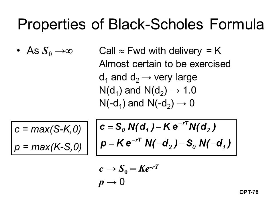 OPT-76 Properties of Black-Scholes Formula As S 0 →  Call  Fwd with delivery = K Almost certain to be exercised d 1 and d 2 → very large N(d 1 ) and