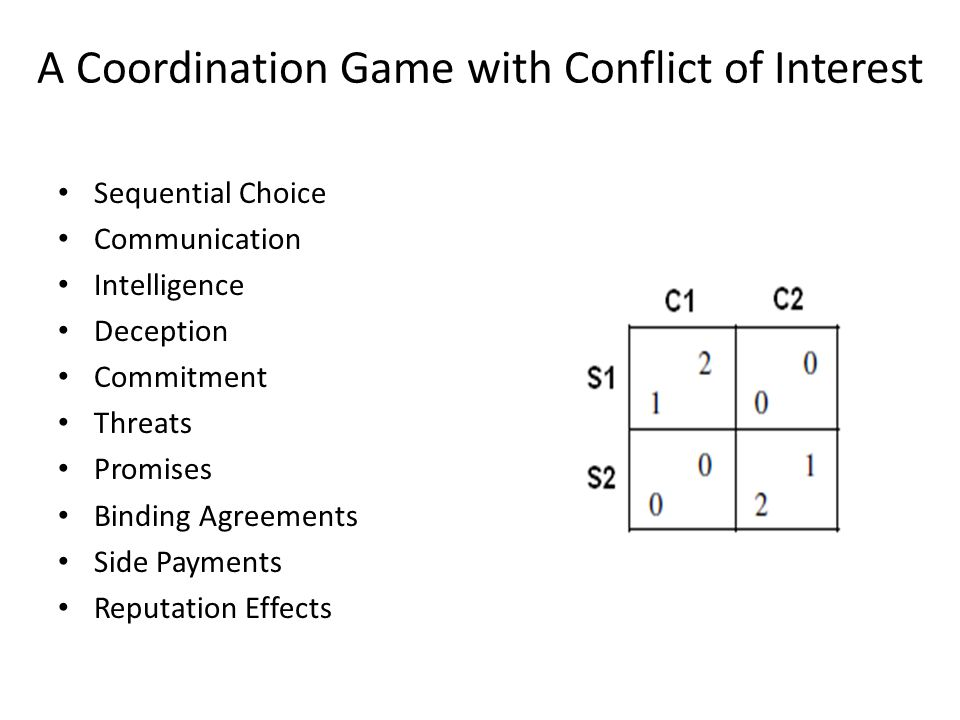 A Coordination Game with Conflict of Interest Sequential Choice Communication Intelligence Deception Commitment Threats Promises Binding Agreements Side Payments Reputation Effects