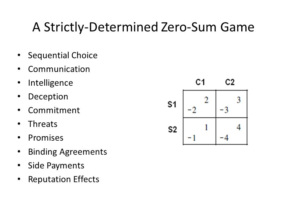 A Strictly-Determined Zero-Sum Game Sequential Choice Communication Intelligence Deception Commitment Threats Promises Binding Agreements Side Payments Reputation Effects