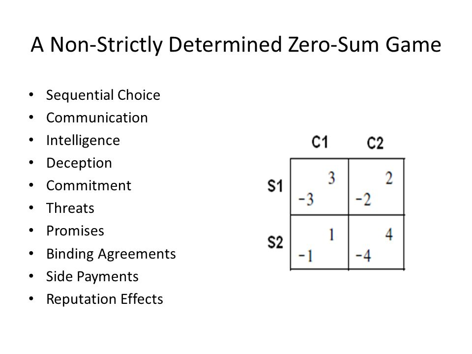 A Non-Strictly Determined Zero-Sum Game Sequential Choice Communication Intelligence Deception Commitment Threats Promises Binding Agreements Side Payments Reputation Effects