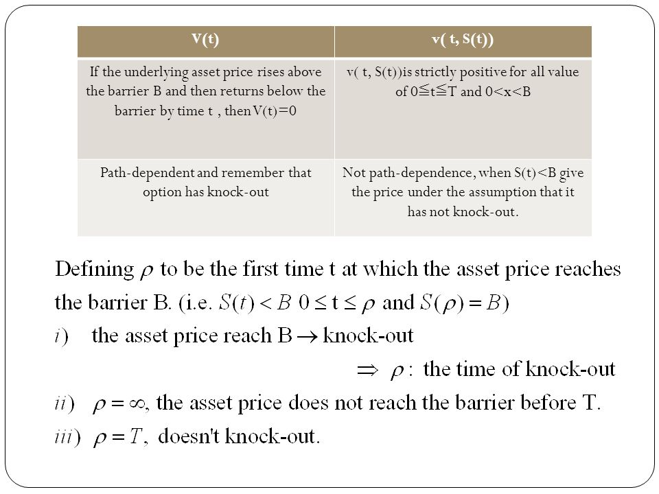 V(t)v( t, S(t)) If the underlying asset price rises above the barrier B and then returns below the barrier by time t, then V(t)=0 v( t, S(t))is strict