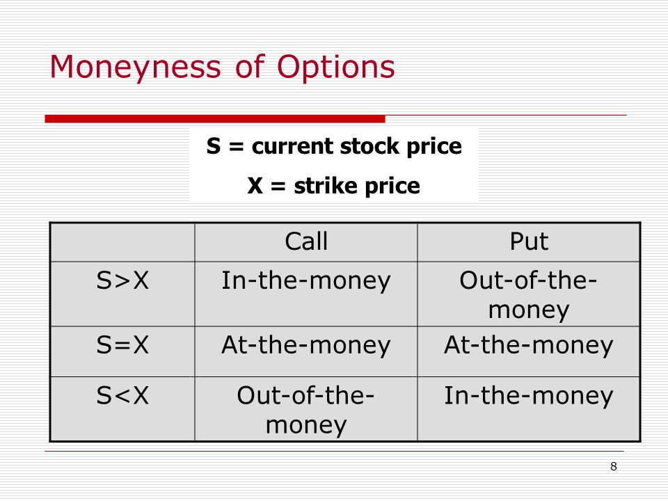 7  In the money option: positive intrinsic value  At the money option: zero intrinsic value  Out of the money option: negative intrinsic value  Op