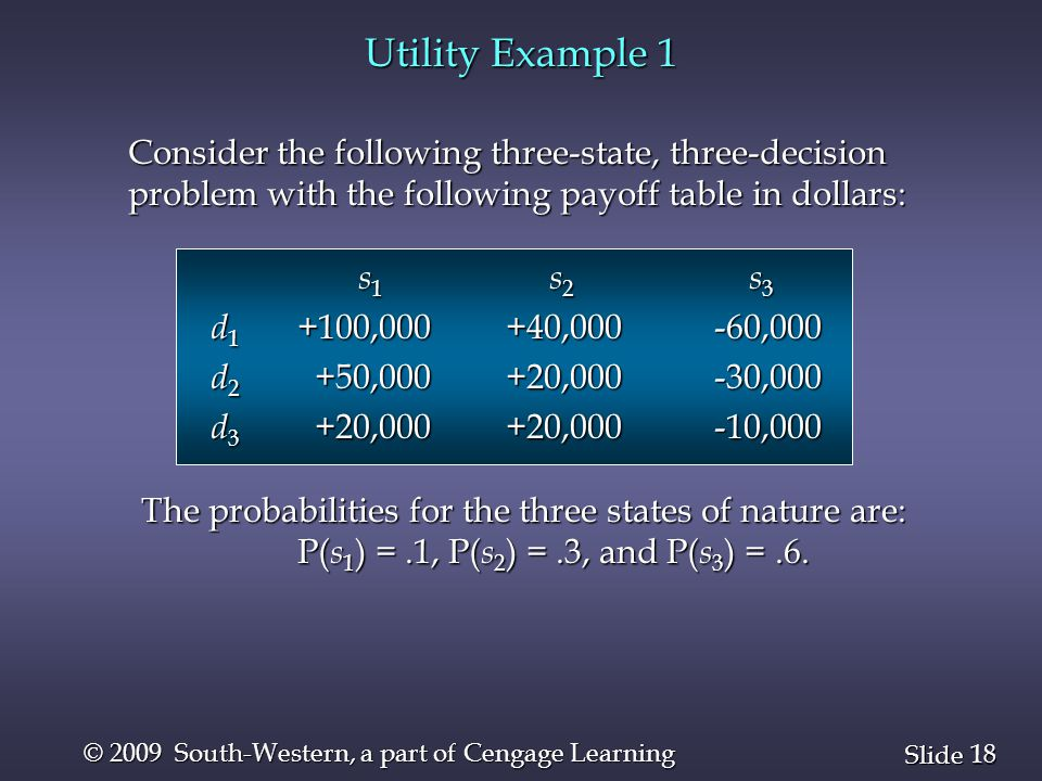 18 Slide © 2009 South-Western, a part of Cengage Learning Utility Example 1 Consider the following three-state, three-decision problem with the following payoff table in dollars: s 1 s 2 s 3 s 1 s 2 s 3 d 1 +100,000+40,000-60,000 d 1 +100,000+40,000-60,000 d 2 +50,000+20,000-30,000 d 2 +50,000+20,000-30,000 d 3 +20,000+20,000-10,000 d 3 +20,000+20,000-10,000 The probabilities for the three states of nature are: P( s 1 ) =.1, P( s 2 ) =.3, and P( s 3 ) =.6.