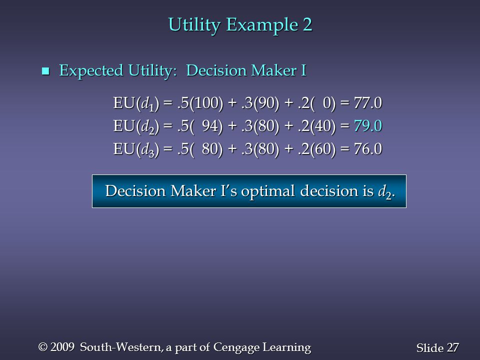 27 Slide © 2009 South-Western, a part of Cengage Learning Utility Example 2 n Expected Utility: Decision Maker I EU( d 1 ) =.5(100) +.3(90) +.2( 0) = 77.0 EU( d 1 ) =.5(100) +.3(90) +.2( 0) = 77.0 EU( d 2 ) =.5( 94) +.3(80) +.2(40) = 79.0 EU( d 2 ) =.5( 94) +.3(80) +.2(40) = 79.0 EU( d 3 ) =.5( 80) +.3(80) +.2(60) = 76.0 EU( d 3 ) =.5( 80) +.3(80) +.2(60) = 76.0 Decision Maker I's optimal decision is d 2.