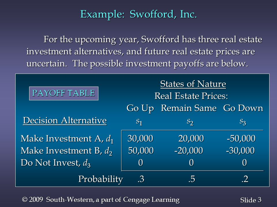 3 3 Slide © 2009 South-Western, a part of Cengage Learning For the upcoming year, Swofford has three real estate investment alternatives, and future real estate prices are uncertain.