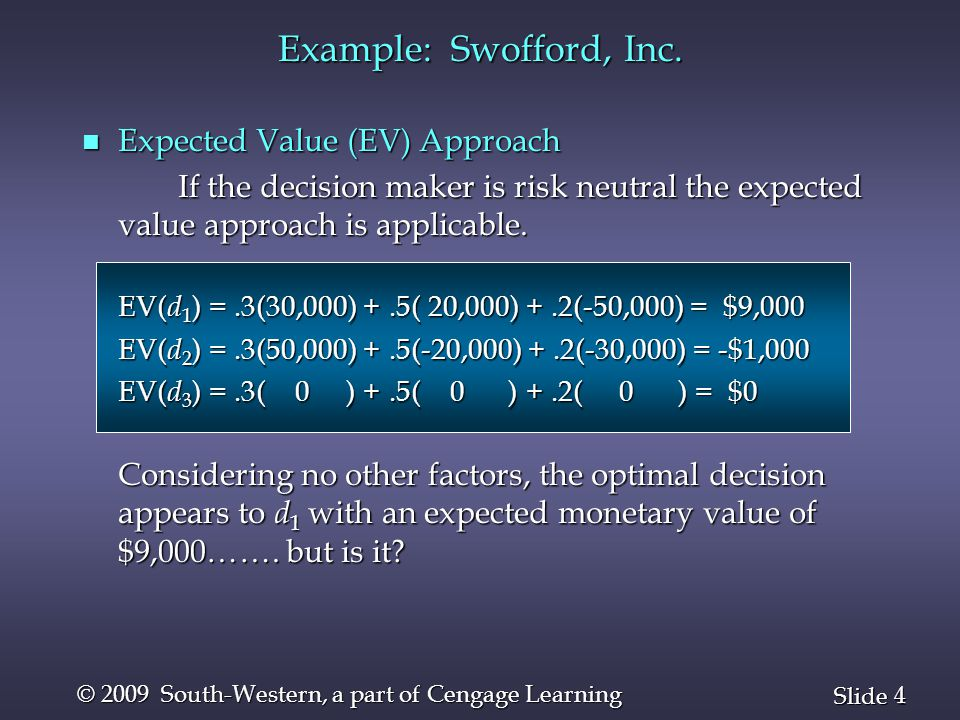 5 5 Slide © 2009 South-Western, a part of Cengage Learning Example: Swofford, Inc.