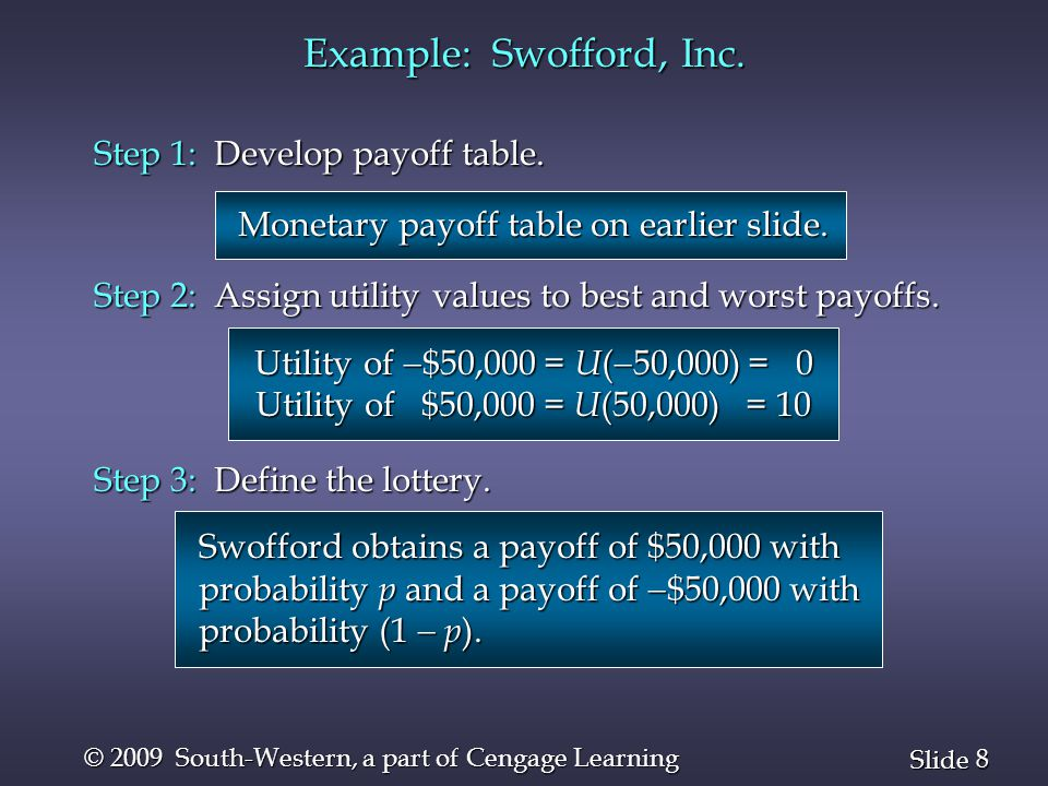 8 8 Slide © 2009 South-Western, a part of Cengage Learning Example: Swofford, Inc.