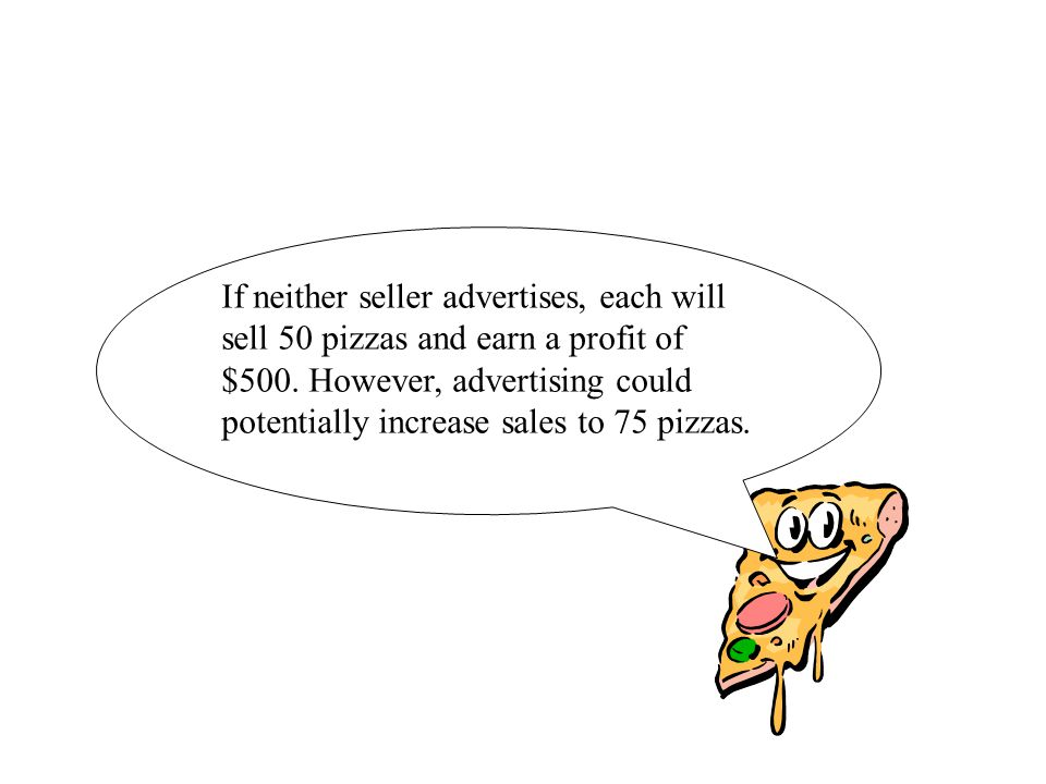 Let P = $15 Q = 100 pizzas (market quantity-demanded) AC (w/o advertising expense) = $5. Hence:  /Pizza = (TR - TC)/Q = ($1500 - $500)/100 = $10