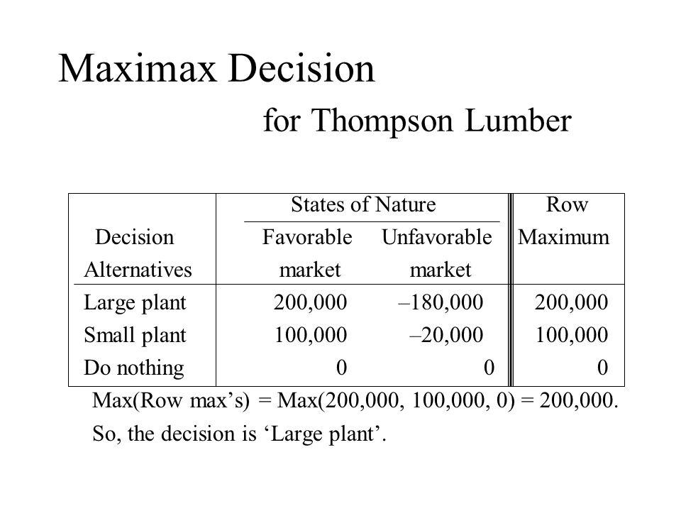 Maximax Decision for Thompson Lumber States of Nature Row Decision Favorable Unfavorable Maximum Alternatives market market Large plant 200,000–180,00
