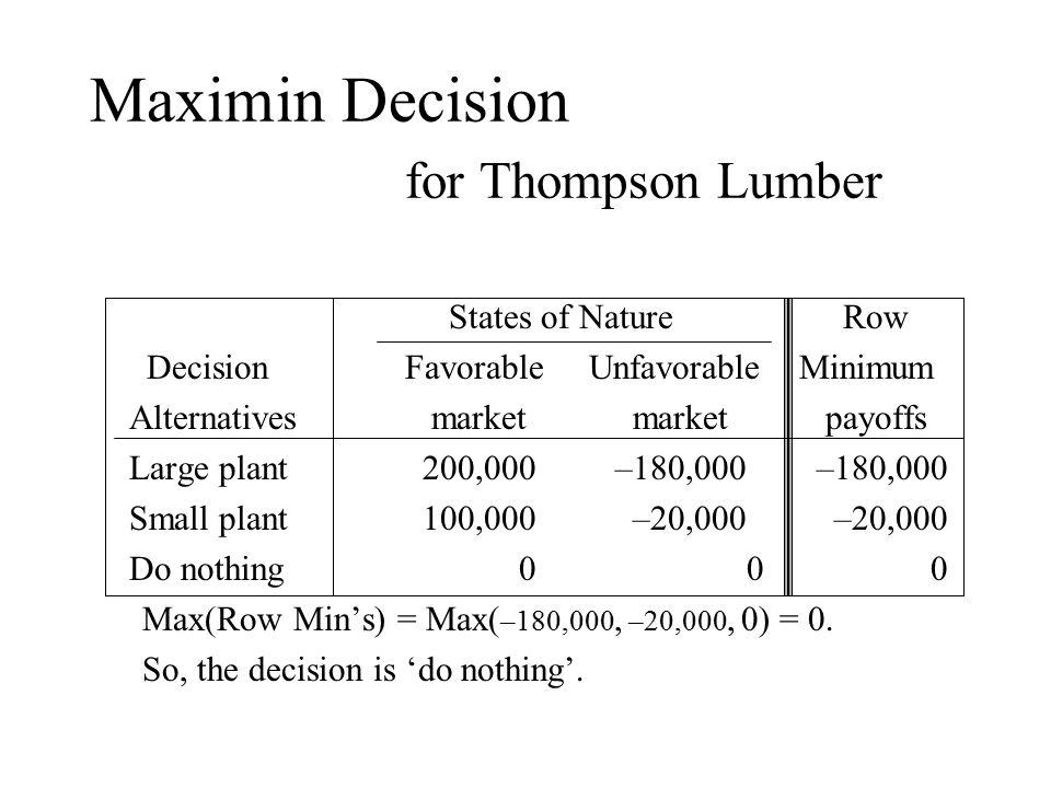 Maximin Decision for Thompson Lumber States of Nature Row Decision Favorable Unfavorable Minimum Alternatives market marketpayoffs Large plant 200,000