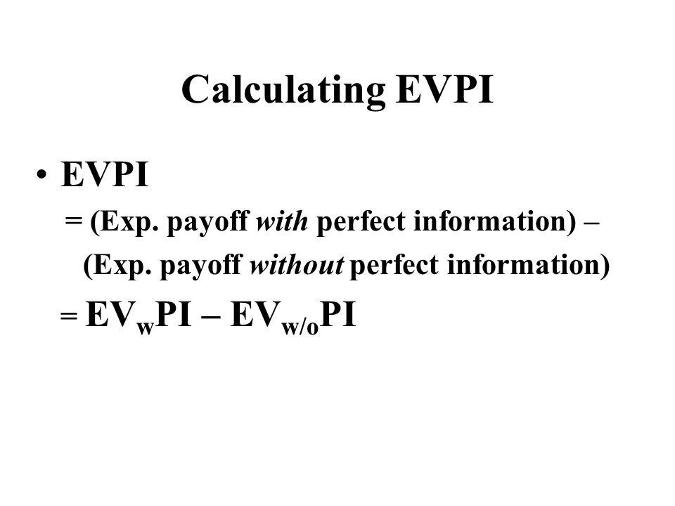Calculating EVPI EVPI = (Exp. payoff with perfect information) – (Exp. payoff without perfect information) = EV w PI – EV w/o PI