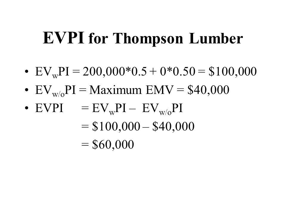 EVPI for Thompson Lumber EV w PI = 200,000*0.5 + 0*0.50 = $100,000 EV w/o PI = Maximum EMV = $40,000 EVPI = EV w PI – EV w/o PI = $100,000 – $40,000 =