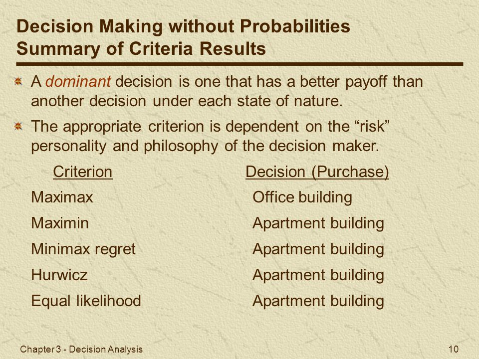 Chapter 3 - Decision Analysis 10 A dominant decision is one that has a better payoff than another decision under each state of nature. The appropriate