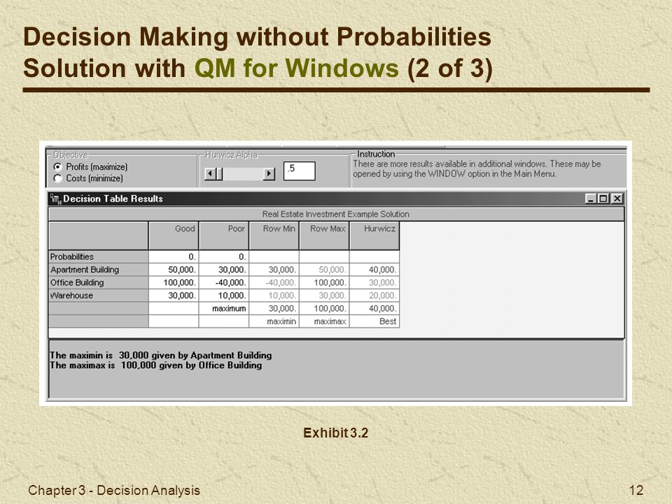Chapter 3 - Decision Analysis 12 Exhibit 3.2 Decision Making without Probabilities Solution with QM for Windows (2 of 3)