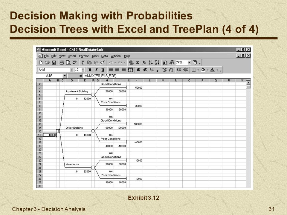 Chapter 3 - Decision Analysis 31 Exhibit 3.12 Decision Making with Probabilities Decision Trees with Excel and TreePlan (4 of 4)