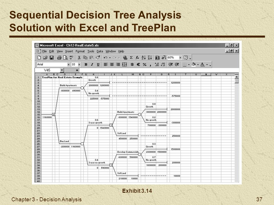 Chapter 3 - Decision Analysis 37 Exhibit 3.14 Sequential Decision Tree Analysis Solution with Excel and TreePlan