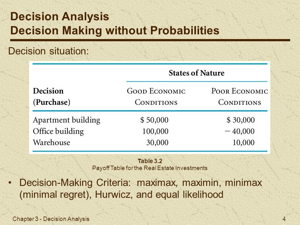 Chapter 3 - Decision Analysis 4 Decision situation: Decision-Making Criteria: maximax, maximin, minimax (minimal regret), Hurwicz, and equal likelihoo