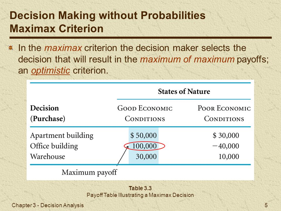 Chapter 3 - Decision Analysis 6 Table 3.4 Payoff Table Illustrating a Maximin Decision In the maximin criterion the decision maker selects the decision that will reflect the maximum of the minimum (best of the worst-case) payoffs; a pessimistic criterion.