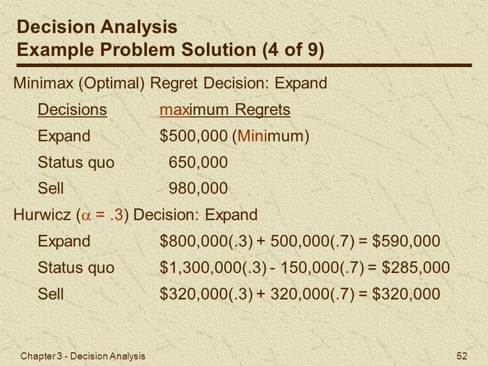 Chapter 3 - Decision Analysis 52 Minimax (Optimal) Regret Decision: Expand Decisionsmaximum Regrets Expand$500,000 (Minimum) Status quo 650,000 Sell 9