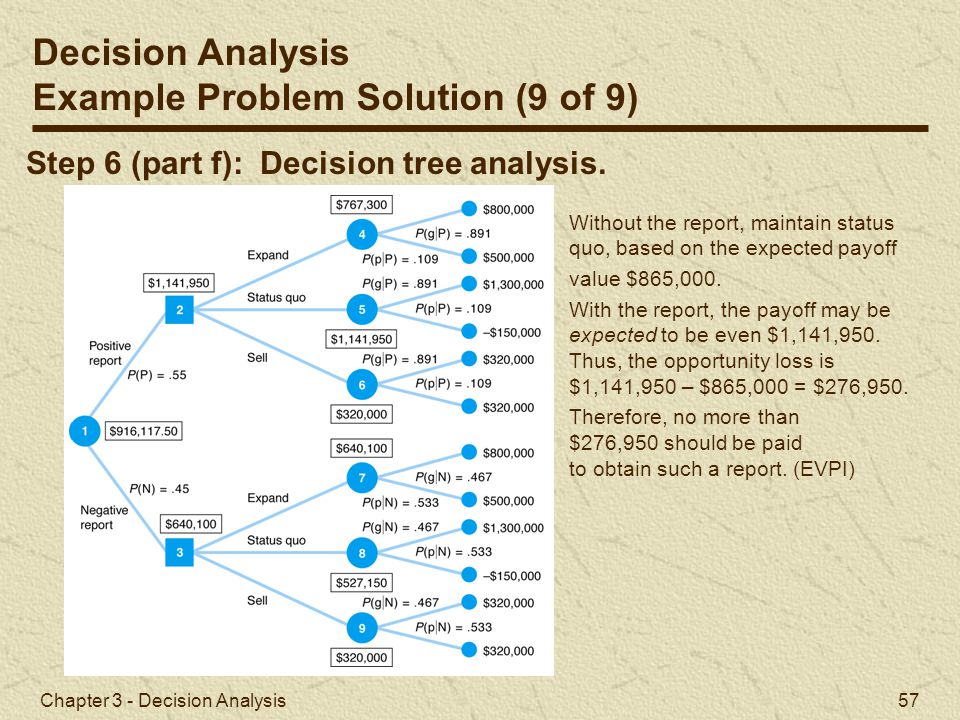 Chapter 3 - Decision Analysis 57 Step 6 (part f): Decision tree analysis. Decision Analysis Example Problem Solution (9 of 9) Without the report, main