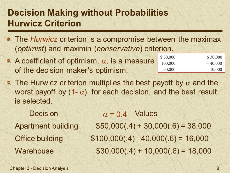 Chapter 3 - Decision Analysis 8 The Hurwicz criterion is a compromise between the maximax (optimist) and maximin (conservative) criterion. A coefficie