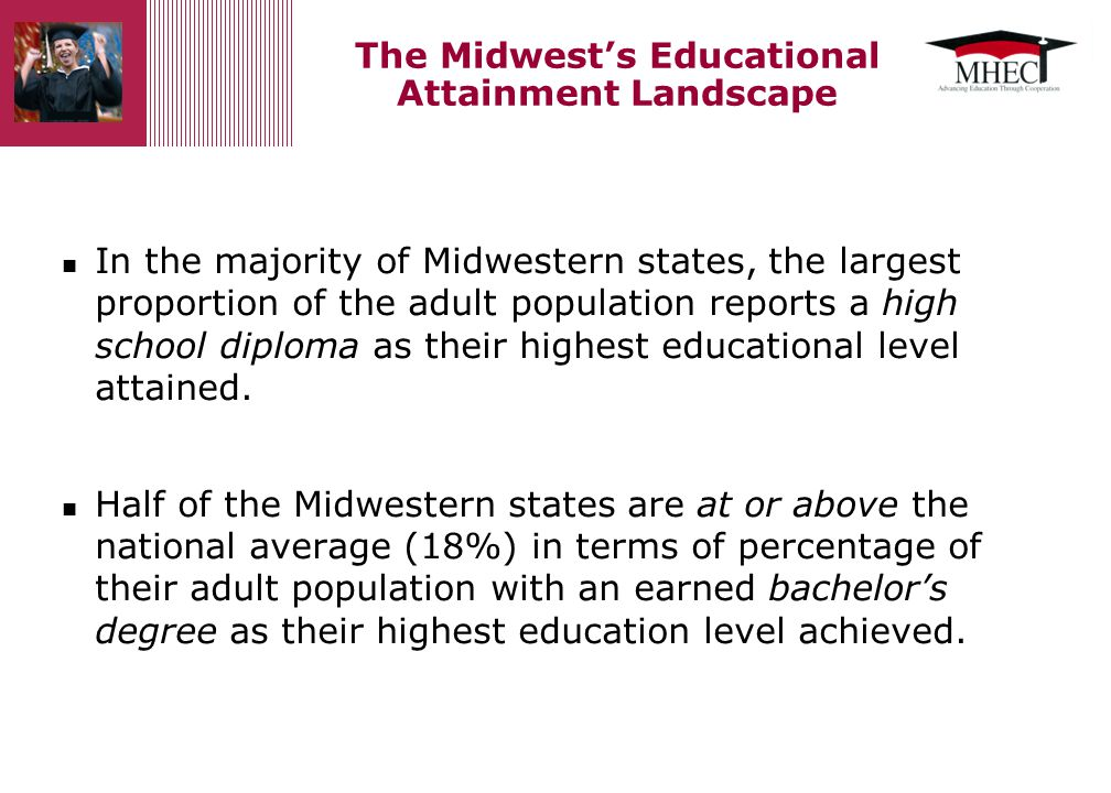 Continued… Almost all of the Midwestern states have a larger proportion of their adult population with less than a high school degree than the proportion with an advanced degree.