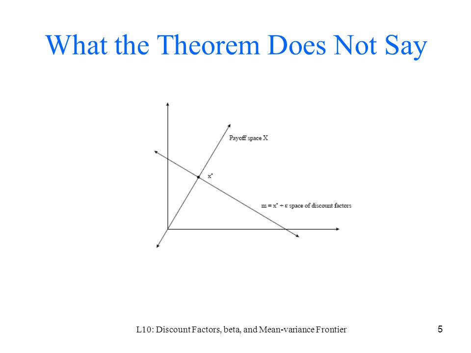 L10: Discount Factors, beta, and Mean-variance Frontier5 What the Theorem Does Not Say