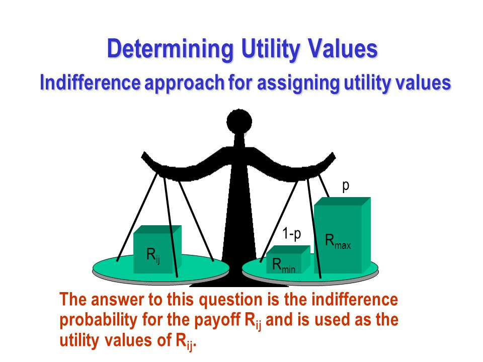7 R min The answer to this question is the indifference probability for the payoff R ij and is used as the utility values of R ij.