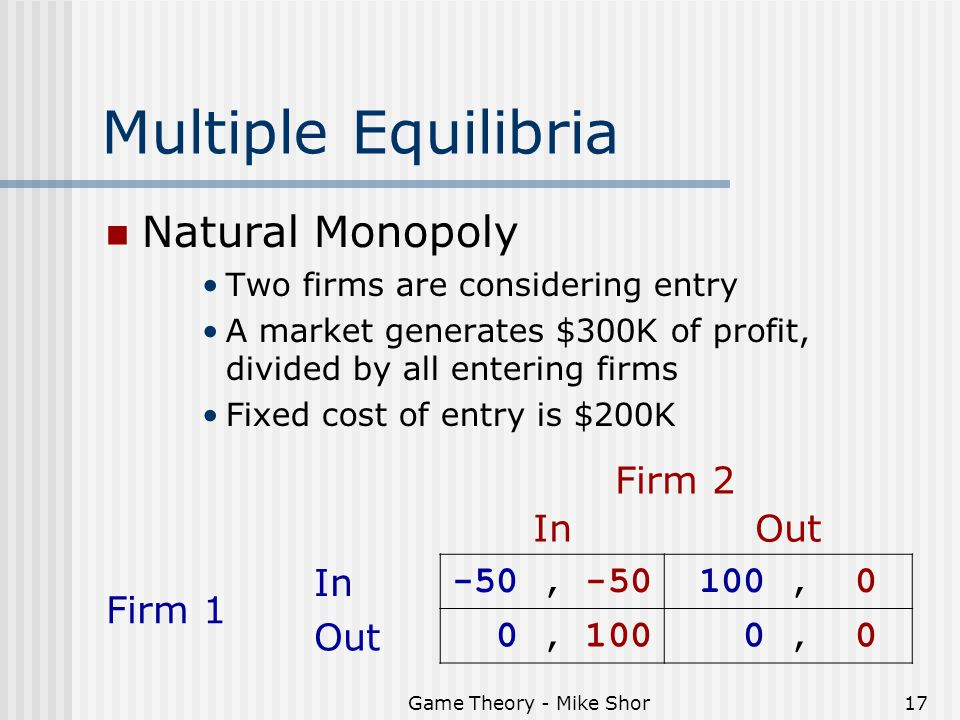 Game Theory - Mike Shor17 Multiple Equilibria Natural Monopoly Two firms are considering entry A market generates $300K of profit, divided by all entering firms Fixed cost of entry is $200K Firm 2 InOut Firm 1 In -50, -50100, 0 Out 0, 100 0, 0