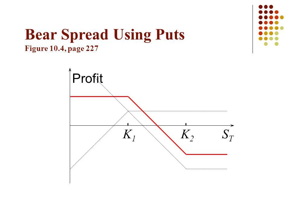Bear Spread Using Puts Figure 10.4, page 227 K1K1 K2K2 Profit STST
