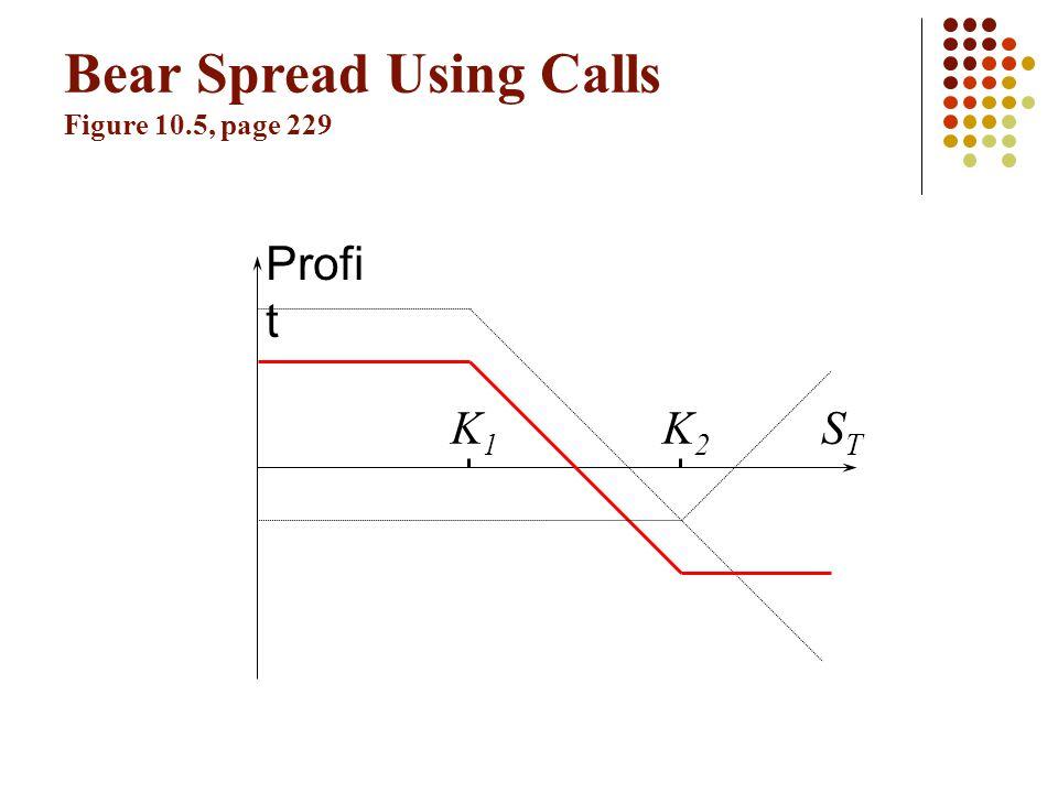 Bear Spread Using Calls Figure 10.5, page 229 K1K1 K2K2 Profi t STST