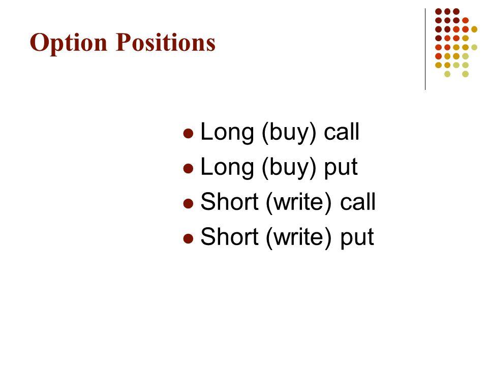 Option Positions Long (buy) call Long (buy) put Short (write) call Short (write) put