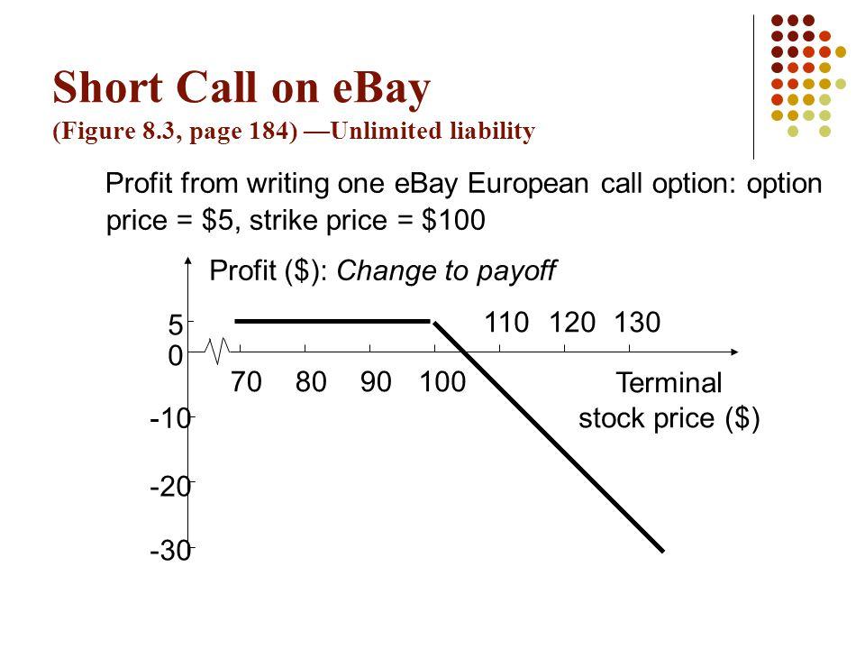 Binary option trading introduction to binary option trading av thomas buffett haftad