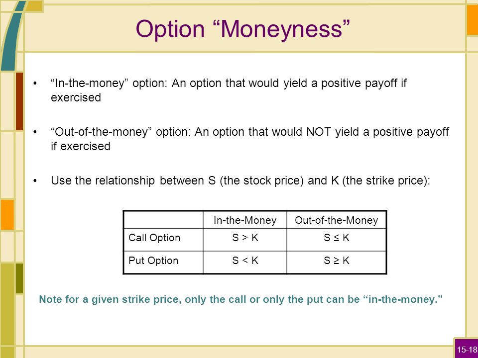 15-18 Option Moneyness In-the-money option: An option that would yield a positive payoff if exercised Out-of-the-money option: An option that would NOT yield a positive payoff if exercised Use the relationship between S (the stock price) and K (the strike price): Note for a given strike price, only the call or only the put can be in-the-money. In-the-MoneyOut-of-the-Money Call OptionS > KS ≤ K Put OptionS < KS ≥ K