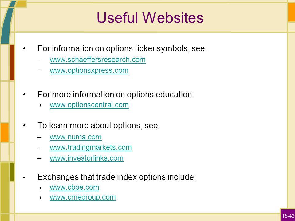 15-42 Useful Websites For information on options ticker symbols, see: –www.schaeffersresearch.comwww.schaeffersresearch.com –www.optionsxpress.comwww.
