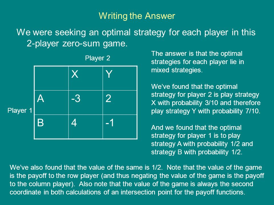 Writing the Answer We were seeking an optimal strategy for each player in this 2-player zero-sum game.