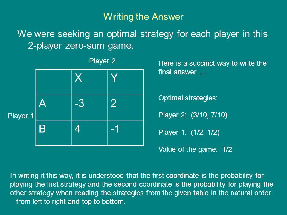 Writing the Answer We were seeking an optimal strategy for each player in this 2-player zero-sum game. XY A-32 B4 Player 2 Player 1 Here is a succinct